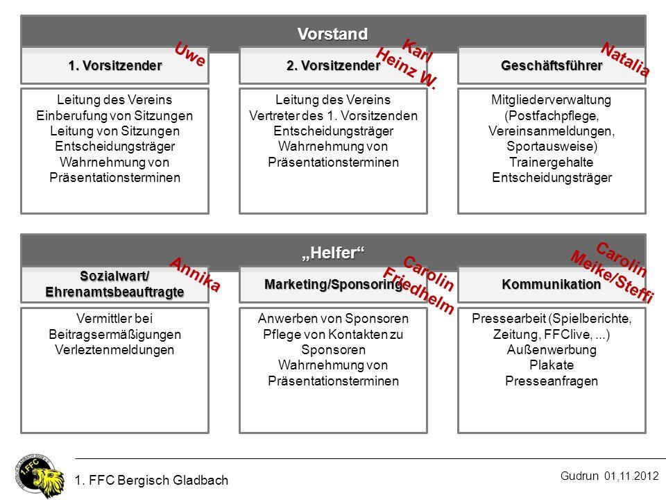 Gudrun 01,11.2012 Helfer Vorstand 1.Vorsitzender 2.