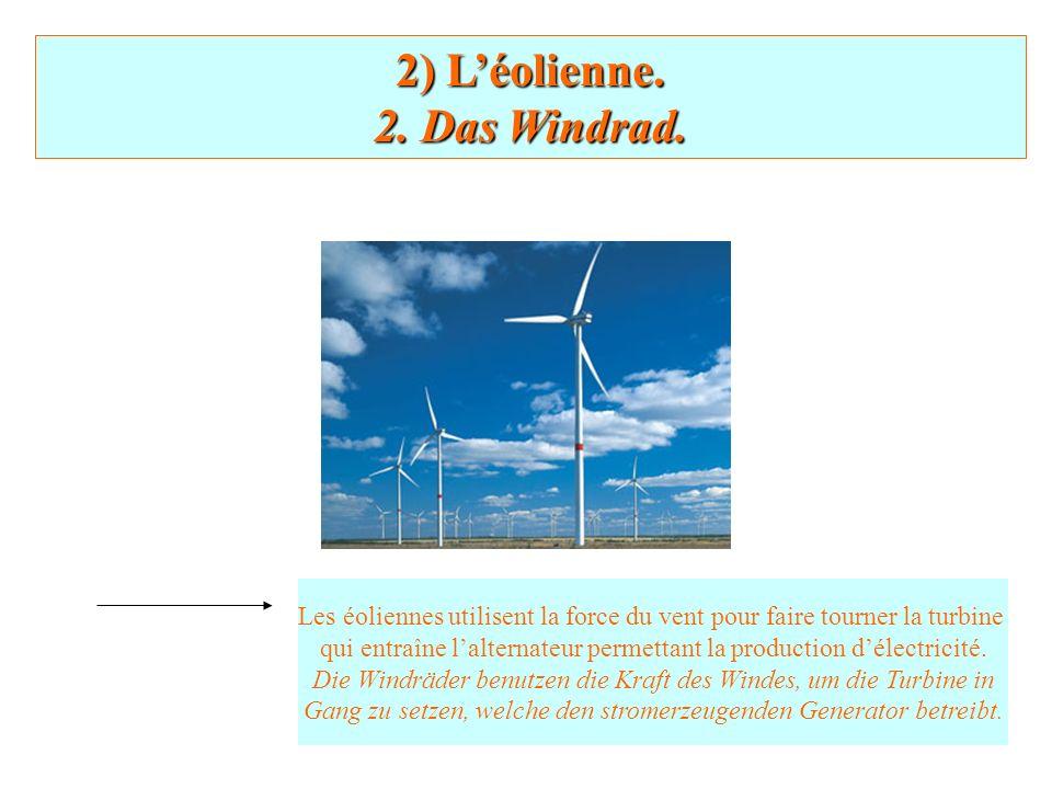 2) Léolienne. 2. Das Windrad.