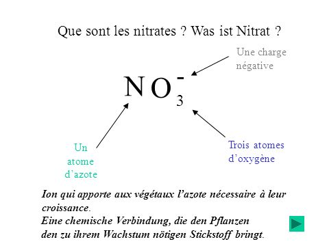 Que sont les nitrates .Was ist Nitrat .