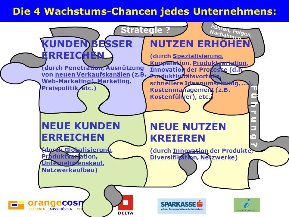 orangecosmos ERKENNEN – AUSSCHÖPFEN – VERBLÜFFEN Die 4 Wachstums-Chancen jedes Unternehmens: KUNDEN BESSER ERREICHEN (durch Penetration, Ausnützung vo