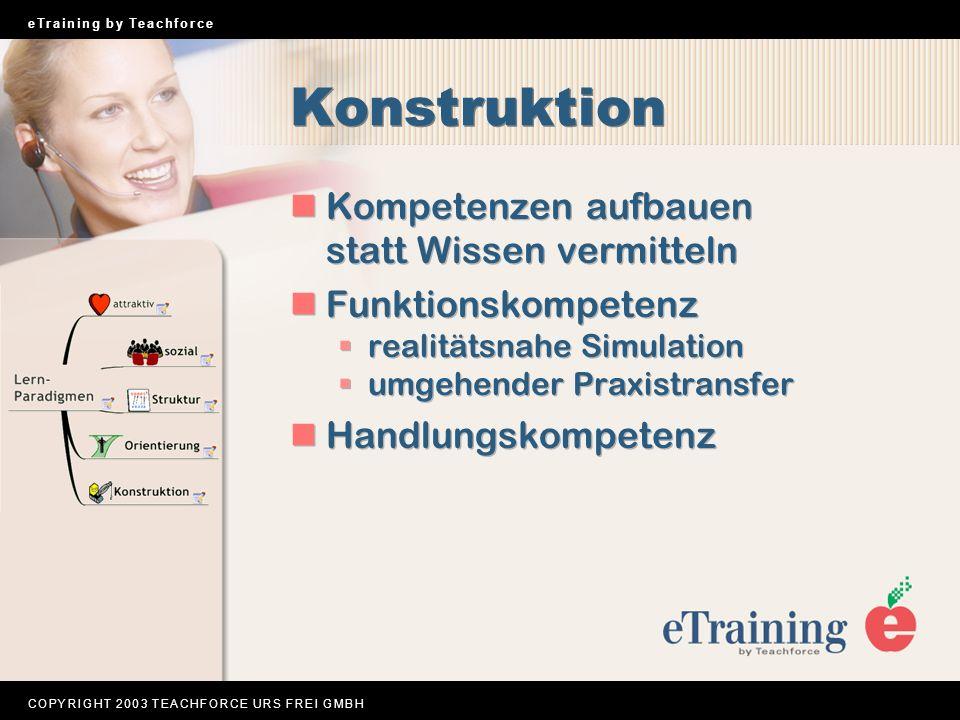 C O P Y R I G H T 2 0 0 3 T E A C H F O R C E U R S F R E I G M B H e T r a i n i n g b y T e a c h f o r c e Konstruktion Kompetenzen aufbauen statt Wissen vermitteln Funktionskompetenz realitätsnahe Simulation umgehender Praxistransfer Handlungskompetenz Kompetenzen aufbauen statt Wissen vermitteln Funktionskompetenz realitätsnahe Simulation umgehender Praxistransfer Handlungskompetenz
