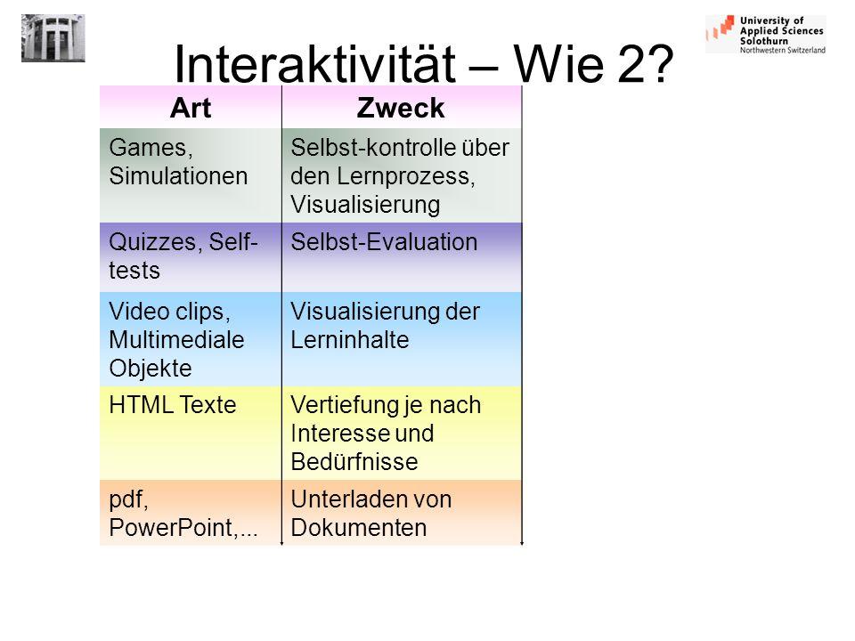 Interaktivität – Wie 2? ArtZweck Games, Simulationen Selbst-kontrolle über den Lernprozess, Visualisierung Quizzes, Self- tests Selbst-Evaluation Vide