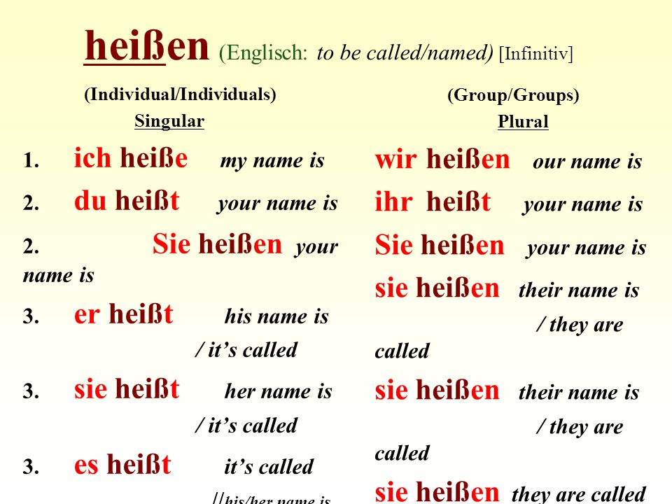 heißen (Englisch: to be called/named) [Infinitiv] (Individual/Individuals) Singular 1.