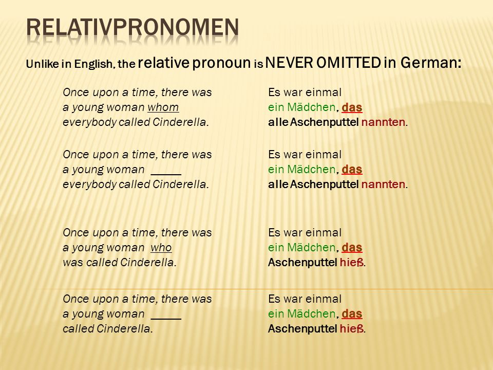 Unlike in English, the relative pronoun is NEVER OMITTED in German: Once upon a time, there was a young woman whom everybody called Cinderella.