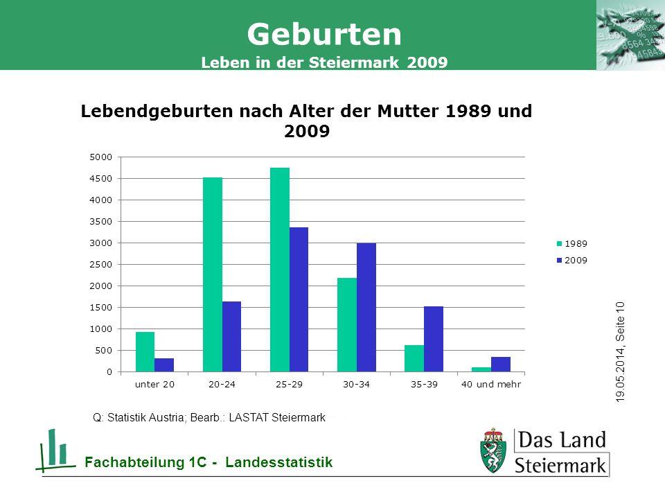 Autor 19.05.2014, Seite 10 Leben in der Steiermark 2009 Fachabteilung 1C - Landesstatistik Geburten Q: Statistik Austria; Bearb.: LASTAT Steiermark