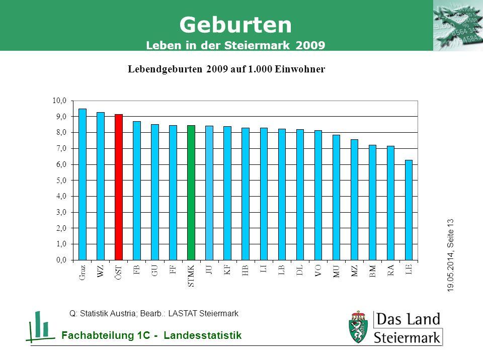 Autor 19.05.2014, Seite 13 Leben in der Steiermark 2009 Fachabteilung 1C - Landesstatistik Geburten Q: Statistik Austria; Bearb.: LASTAT Steiermark