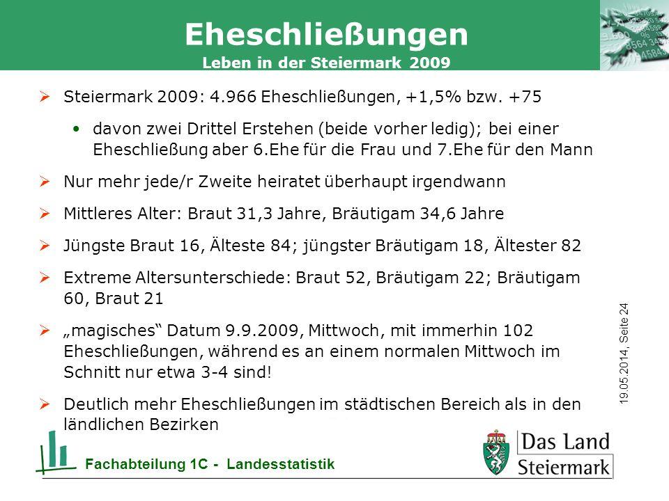Autor 19.05.2014, Seite 24 Leben in der Steiermark 2009 Fachabteilung 1C - Landesstatistik Eheschließungen Steiermark 2009: 4.966 Eheschließungen, +1,5% bzw.