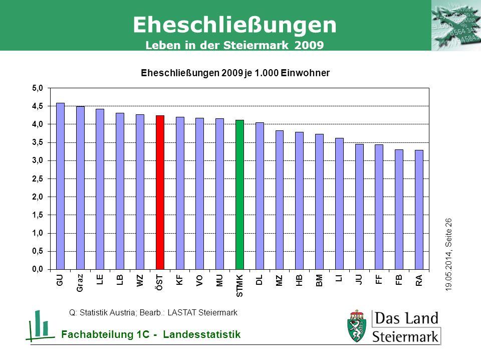 Autor 19.05.2014, Seite 26 Leben in der Steiermark 2009 Fachabteilung 1C - Landesstatistik Eheschließungen Q: Statistik Austria; Bearb.: LASTAT Steiermark