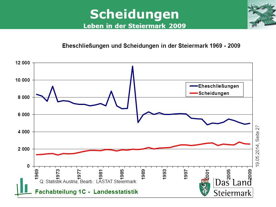 Autor 19.05.2014, Seite 27 Leben in der Steiermark 2009 Fachabteilung 1C - Landesstatistik Scheidungen Q: Statistik Austria; Bearb.: LASTAT Steiermark