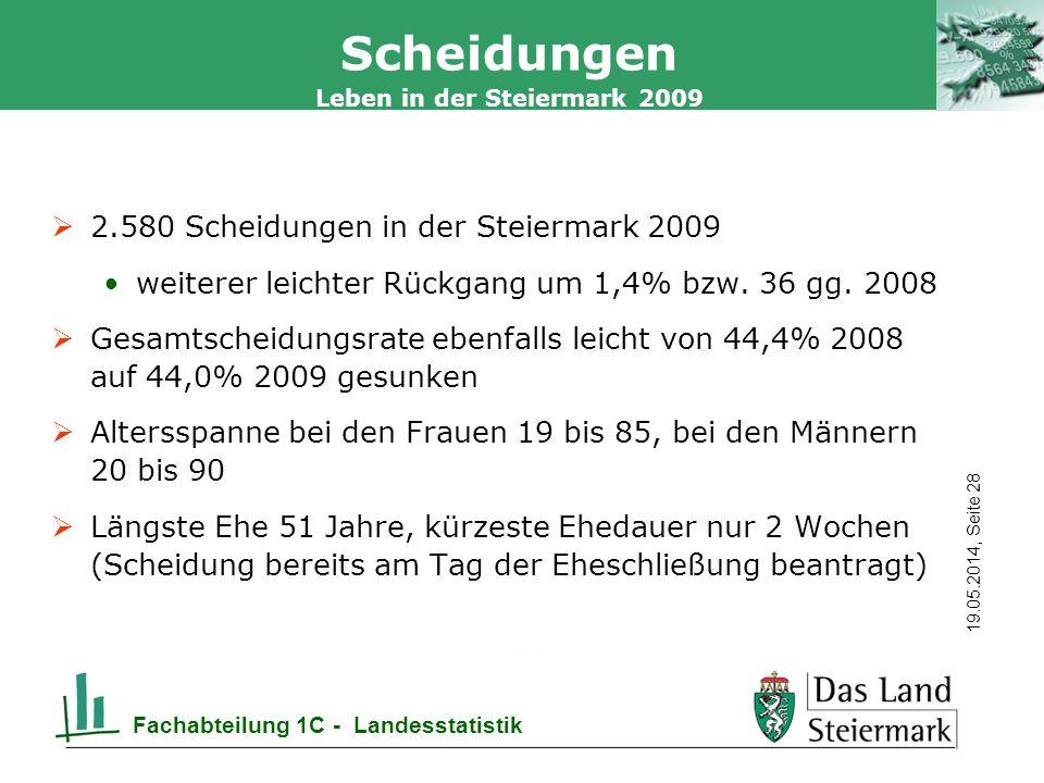 Autor 19.05.2014, Seite 28 Leben in der Steiermark 2009 Fachabteilung 1C - Landesstatistik Scheidungen 2.580 Scheidungen in der Steiermark 2009 weiterer leichter Rückgang um 1,4% bzw.