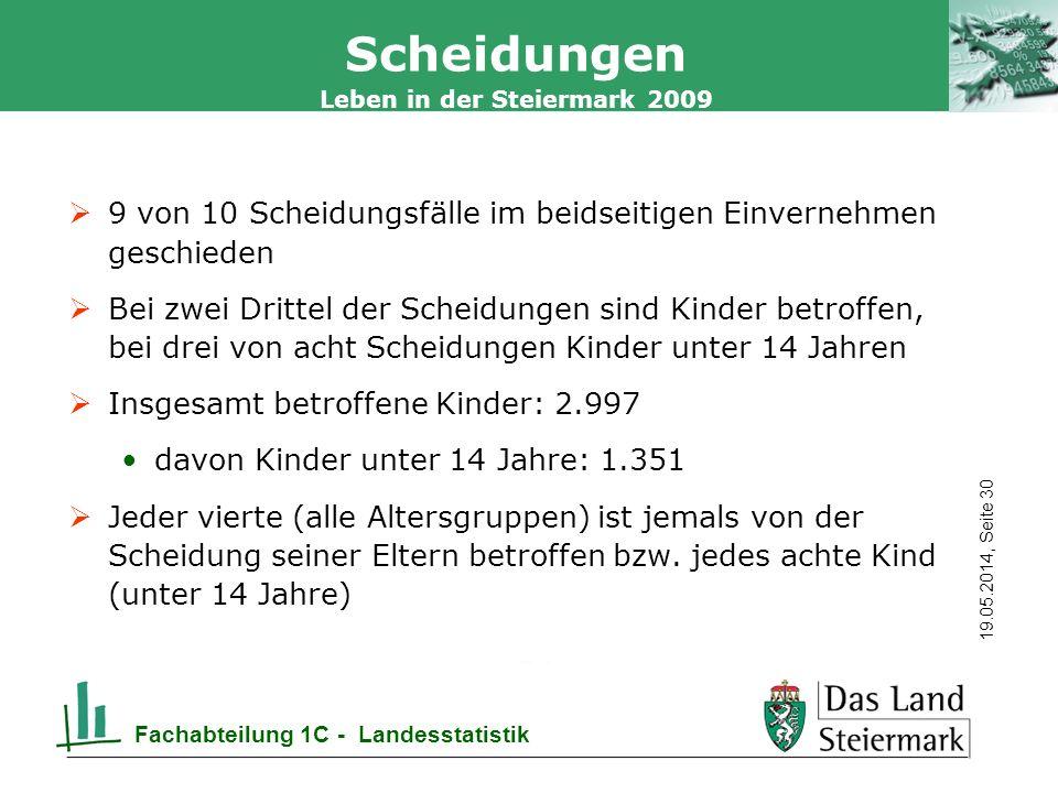 Autor 19.05.2014, Seite 30 Leben in der Steiermark 2009 Fachabteilung 1C - Landesstatistik Scheidungen 9 von 10 Scheidungsfälle im beidseitigen Einvernehmen geschieden Bei zwei Drittel der Scheidungen sind Kinder betroffen, bei drei von acht Scheidungen Kinder unter 14 Jahren Insgesamt betroffene Kinder: 2.997 davon Kinder unter 14 Jahre: 1.351 Jeder vierte (alle Altersgruppen) ist jemals von der Scheidung seiner Eltern betroffen bzw.