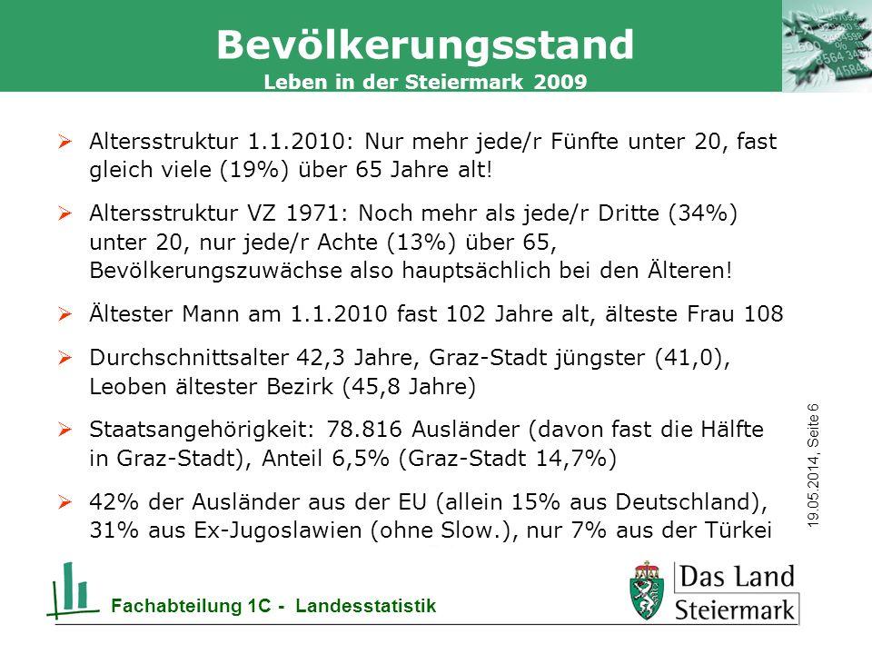 Autor 19.05.2014, Seite 6 Leben in der Steiermark 2009 Fachabteilung 1C - Landesstatistik Bevölkerungsstand Altersstruktur 1.1.2010: Nur mehr jede/r Fünfte unter 20, fast gleich viele (19%) über 65 Jahre alt.