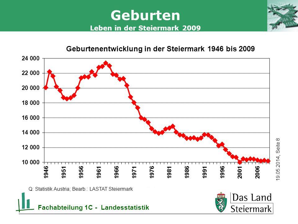 Autor 19.05.2014, Seite 8 Leben in der Steiermark 2009 Fachabteilung 1C - Landesstatistik Geburten Q: Statistik Austria; Bearb.: LASTAT Steiermark