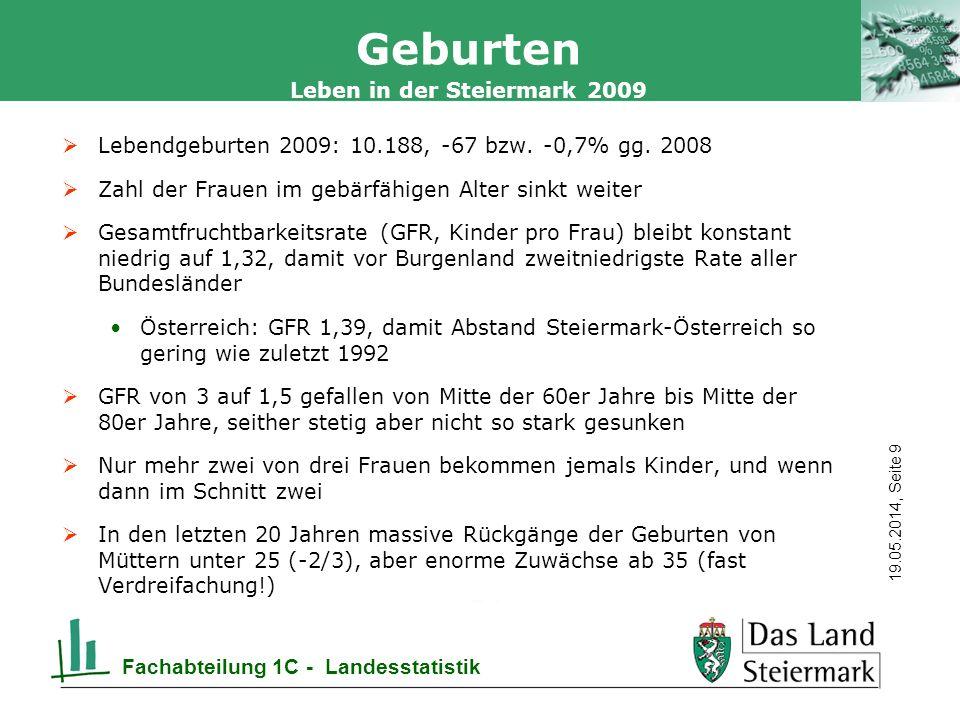 Autor 19.05.2014, Seite 9 Leben in der Steiermark 2009 Fachabteilung 1C - Landesstatistik Geburten Lebendgeburten 2009: 10.188, -67 bzw.