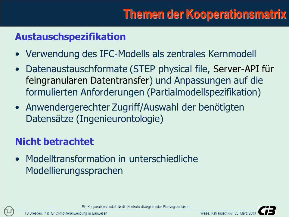 TU Dresden, Inst. für Computeranwendung im Bauwesen Weise, Katranuschkov 20.