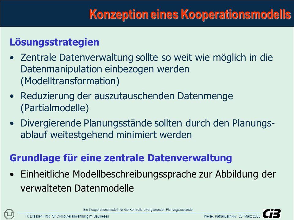 TU Dresden, Inst. für Computeranwendung im Bauwesen Weise, Katranuschkov 20. März 2003 Ein Kooperationsmodell für die Kontrolle divergierender Planung