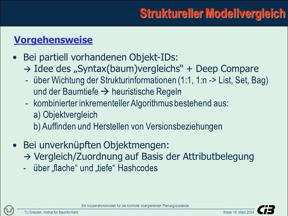 TU Dresden, Institut für Bauinformatik Weise 18. März 2004 Ein Kooperationsmodell für die Kontrolle divergierender Planungszustände Struktureller Mode