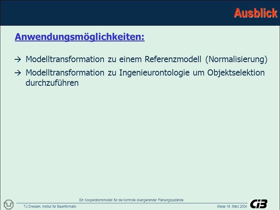 TU Dresden, Institut für Bauinformatik Weise 18. März 2004 Ein Kooperationsmodell für die Kontrolle divergierender PlanungszuständeAusblick Anwendungs