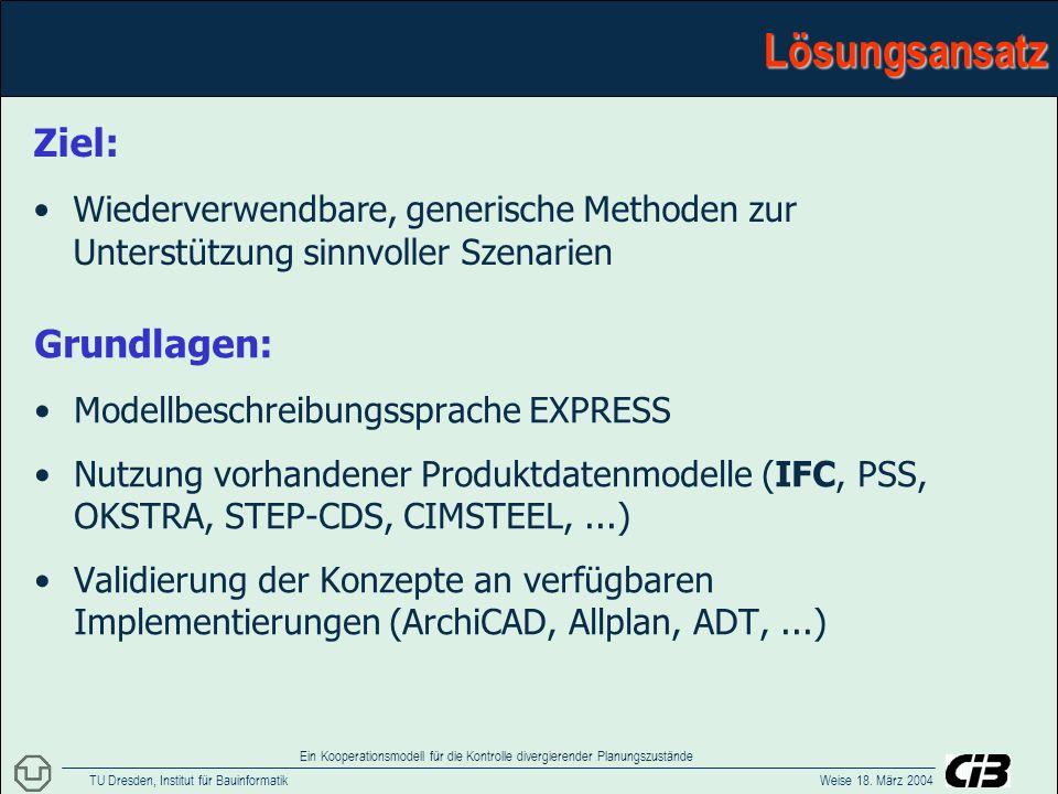 TU Dresden, Institut für Bauinformatik Weise 18. März 2004 Ein Kooperationsmodell für die Kontrolle divergierender Planungszustände Grundlagen: Modell