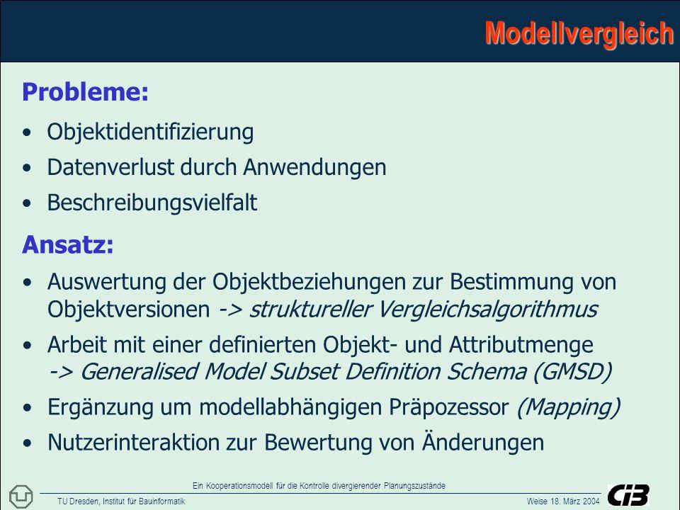 TU Dresden, Institut für Bauinformatik Weise 18. März 2004 Ein Kooperationsmodell für die Kontrolle divergierender PlanungszuständeModellvergleich Ans