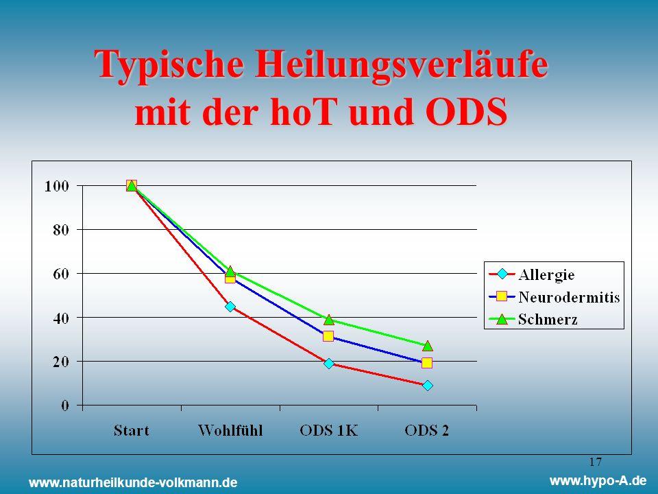 17 Typische Heilungsverläufe mit der hoT und ODS www.naturheilkunde-volkmann.de www.hypo-A.de