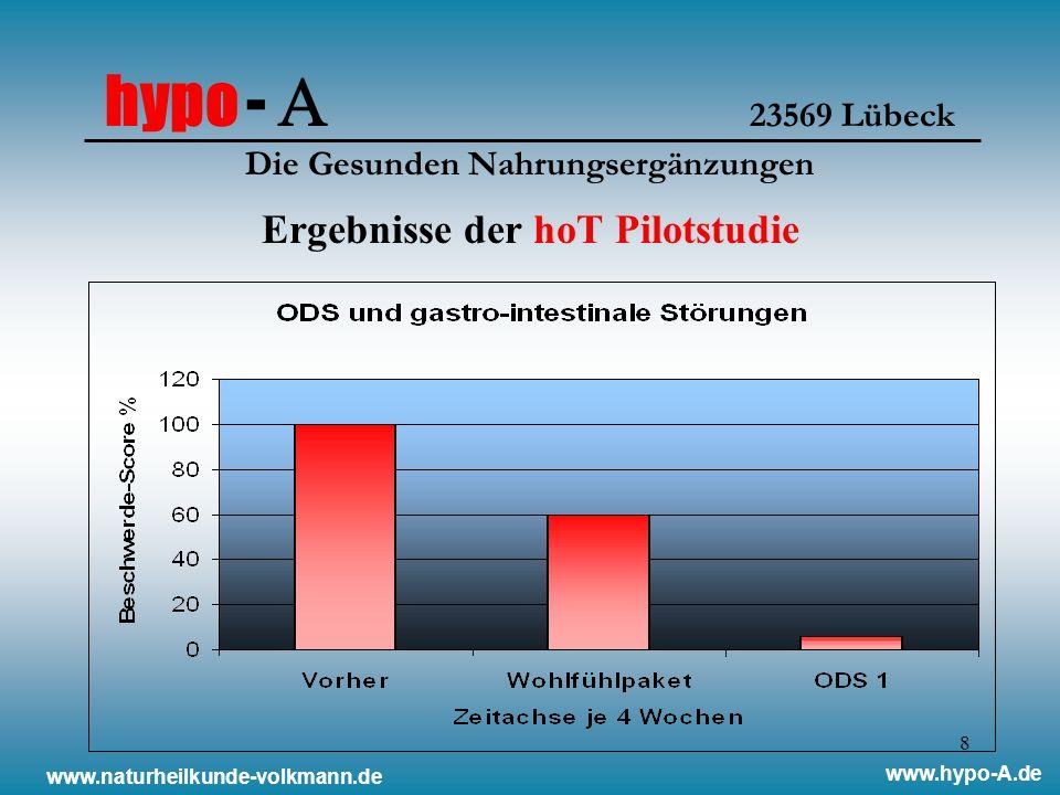 9 Resultate der Göttinger Wohlfühlstudie mit der hoT ( Ergebnisse der Fragebogenerhebung der Universität ) www.naturheilkunde-volkmann.de www.hypo-A.de hypo - 23569 Lübeck Die Gesunden Nahrungsergänzungen