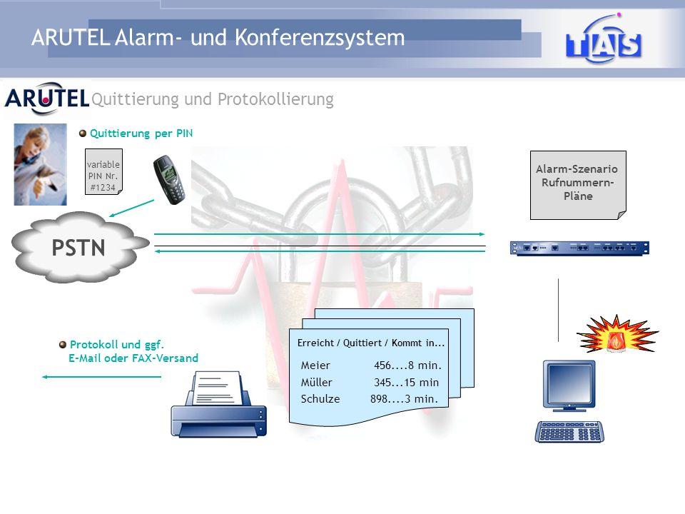 ARUTEL Alarm- und Konferenzsystem Erreicht / Quittiert / Kommt in... Quittierung und Protokollierung PSTN Alarm-Szenario Rufnummern- Pläne Meier 456..