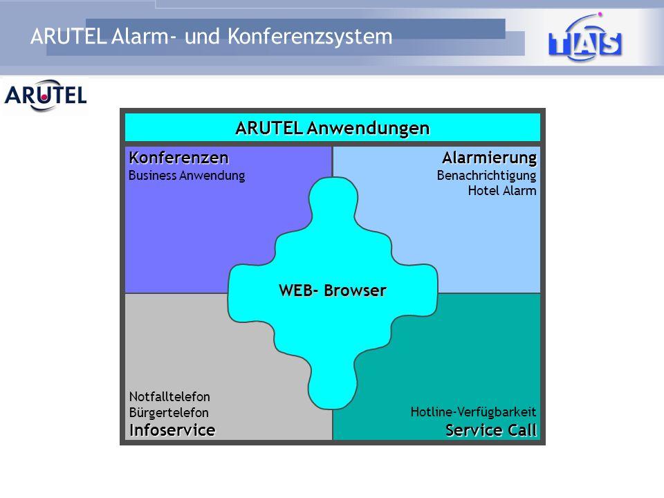 ARUTEL Alarm- und Konferenzsystem Notfalltelefon BürgertelefonInfoservice Alarmierung Benachrichtigung Hotel Alarm Hotline-Verfügbarkeit Service Call