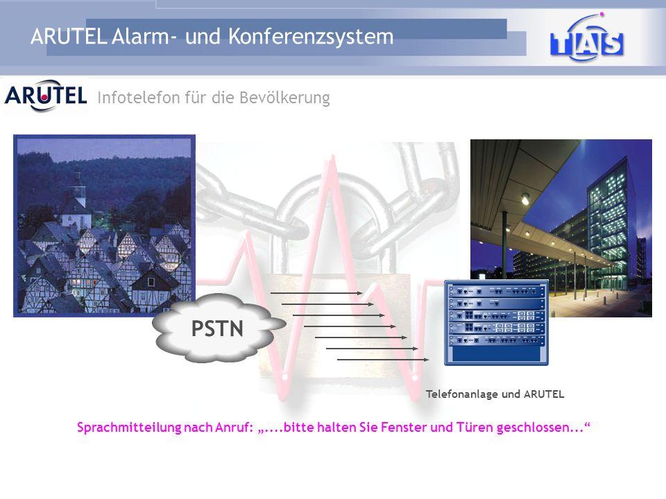 ARUTEL Alarm- und Konferenzsystem PSTN Sprachmitteilung nach Anruf:....bitte halten Sie Fenster und Türen geschlossen... Telefonanlage und ARUTEL Info