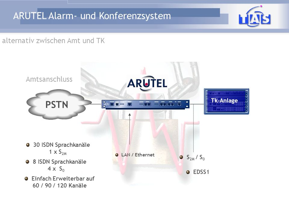 ARUTEL Alarm- und Konferenzsystem PSTN alternativ zwischen Amt und TK LAN / Ethernet S 2M / S 0 EDSS1 Einfach Erweiterbar auf 60 / 90 / 120 Kanäle 8 I