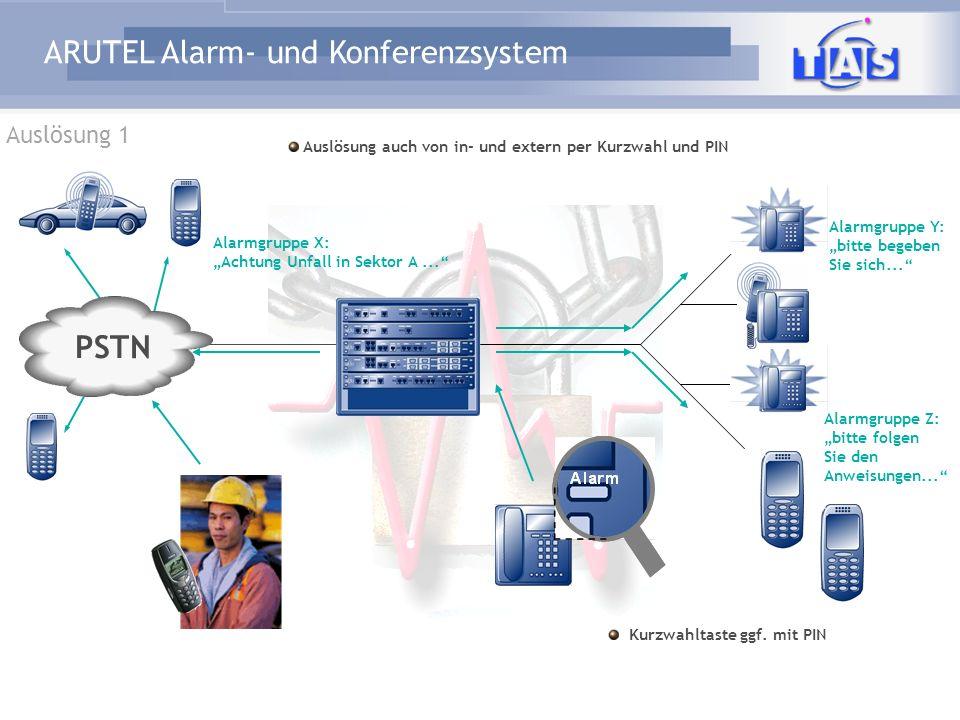 ARUTEL Alarm- und Konferenzsystem Alarmgruppe X: Achtung Unfall in Sektor A... Auslösung 1 PSTN Alarmgruppe Y: bitte begeben Sie sich... Alarmgruppe Z