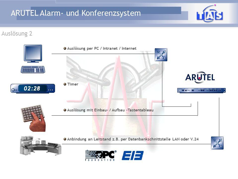 ARUTEL Alarm- und Konferenzsystem Auslösung 2 Timer Auslösung mit Einbau- / Aufbau -Tastentableau Anbindung an Leitstand z.B. per Datenbankschnittstel