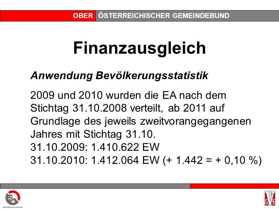 OBERÖSTERREICHISCHER GEMEINDEBUND Finanzausgleich Anwendung Bevölkerungsstatistik 2009 und 2010 wurden die EA nach dem Stichtag 31.10.2008 verteilt, ab 2011 auf Grundlage des jeweils zweitvorangegangenen Jahres mit Stichtag 31.10.