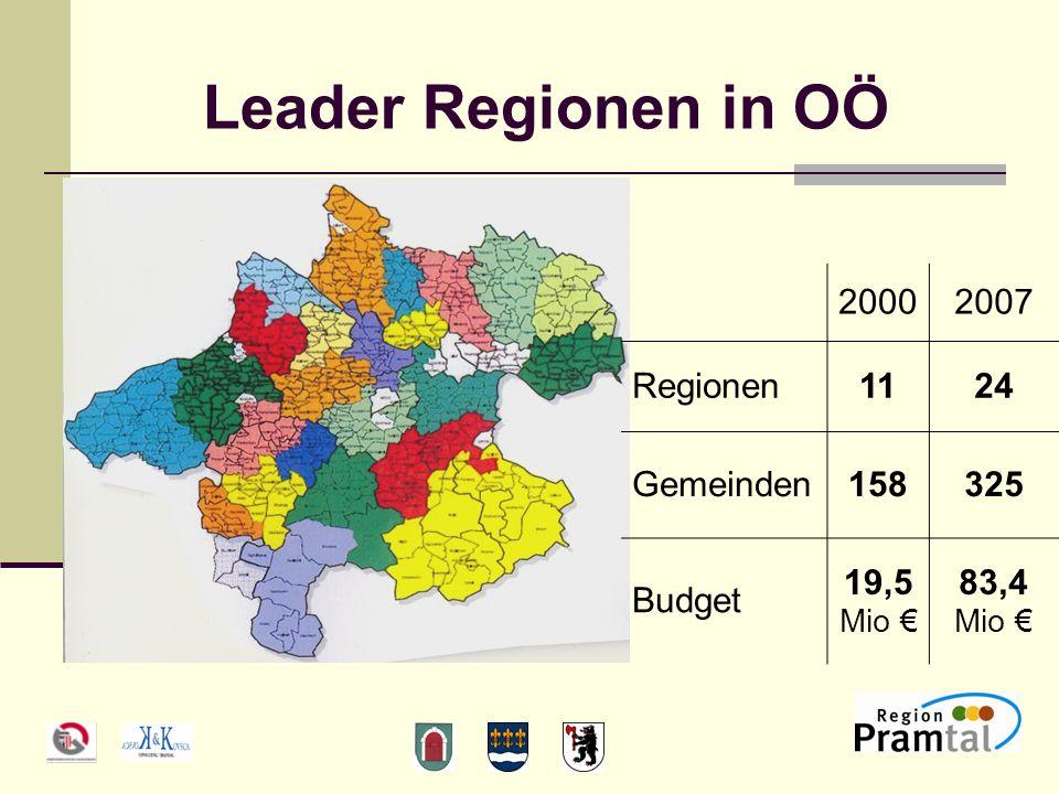 Leader Regionen in OÖ 20002007 Regionen1124 Gemeinden158325 Budget 19,5 Mio 83,4 Mio