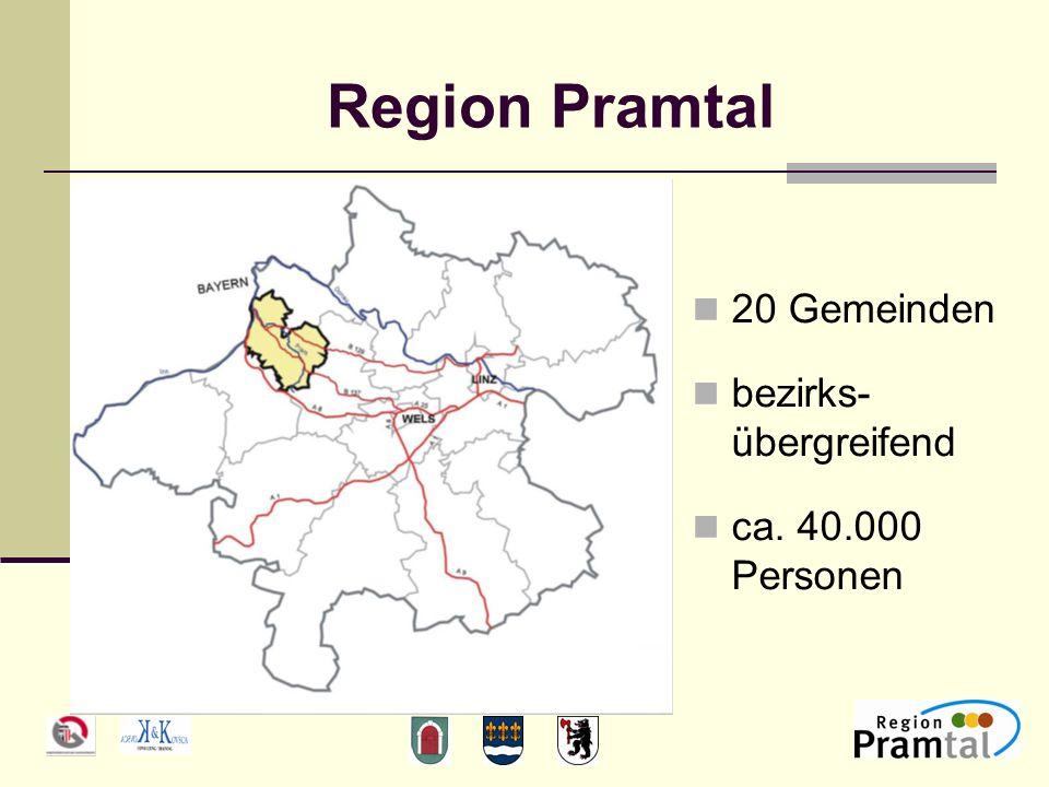Region Pramtal 20 Gemeinden bezirks- übergreifend ca. 40.000 Personen