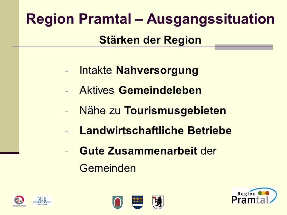 Region Pramtal – Ausgangssituation Stärken der Region - Intakte Nahversorgung - Aktives Gemeindeleben - Nähe zu Tourismusgebieten - Landwirtschaftliche Betriebe - Gute Zusammenarbeit der Gemeinden
