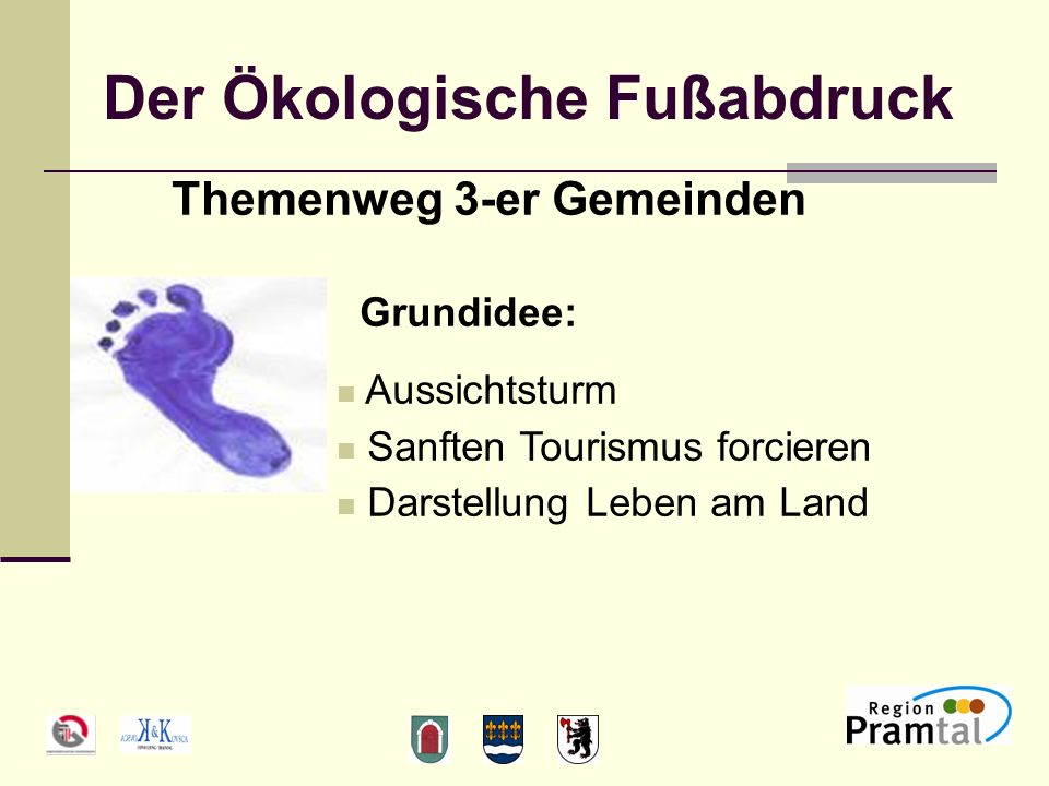 Der Ökologische Fußabdruck Themenweg 3-er Gemeinden Grundidee: Aussichtsturm Sanften Tourismus forcieren Darstellung Leben am Land