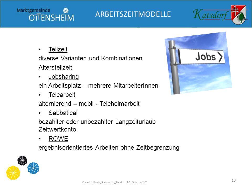 Präsentation_Assmann_Gräf 12. März 2012 10 ARBEITSZEITMODELLE Teilzeit diverse Varianten und Kombinationen Altersteilzeit Jobsharing ein Arbeitsplatz