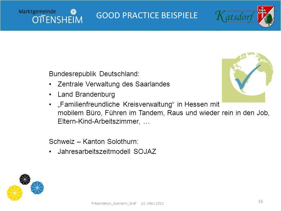 Präsentation_Assmann_Gräf 12. März 2012 16 GOOD PRACTICE BEISPIELE Bundesrepublik Deutschland: Zentrale Verwaltung des Saarlandes Land Brandenburg Fam