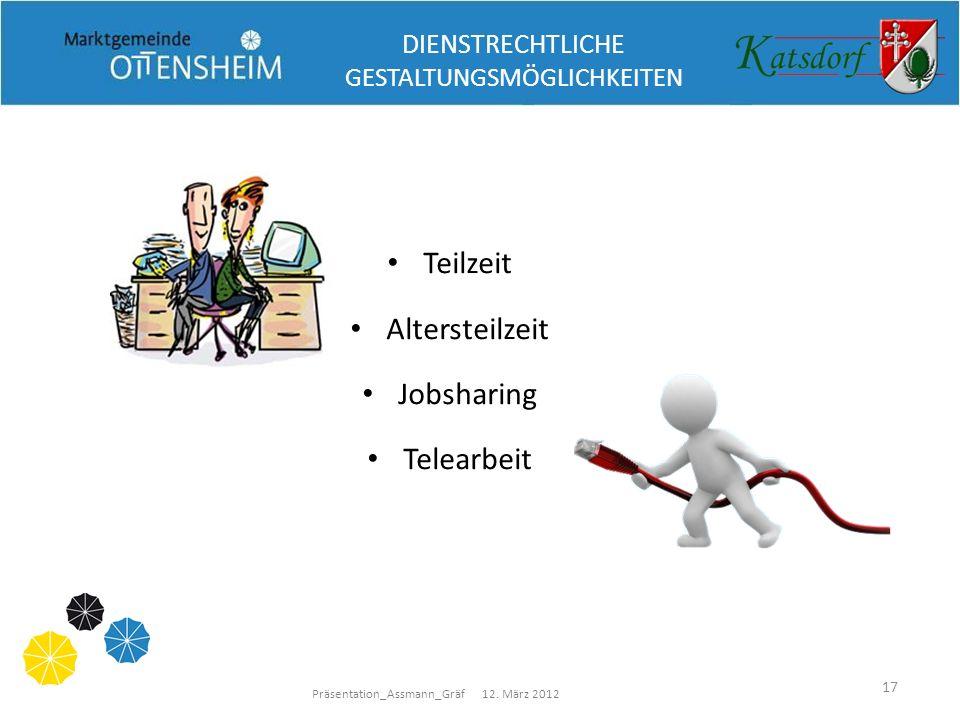 Präsentation_Assmann_Gräf 12. März 2012 17 Teilzeit Altersteilzeit Jobsharing Telearbeit DIENSTRECHTLICHE GESTALTUNGSMÖGLICHKEITEN