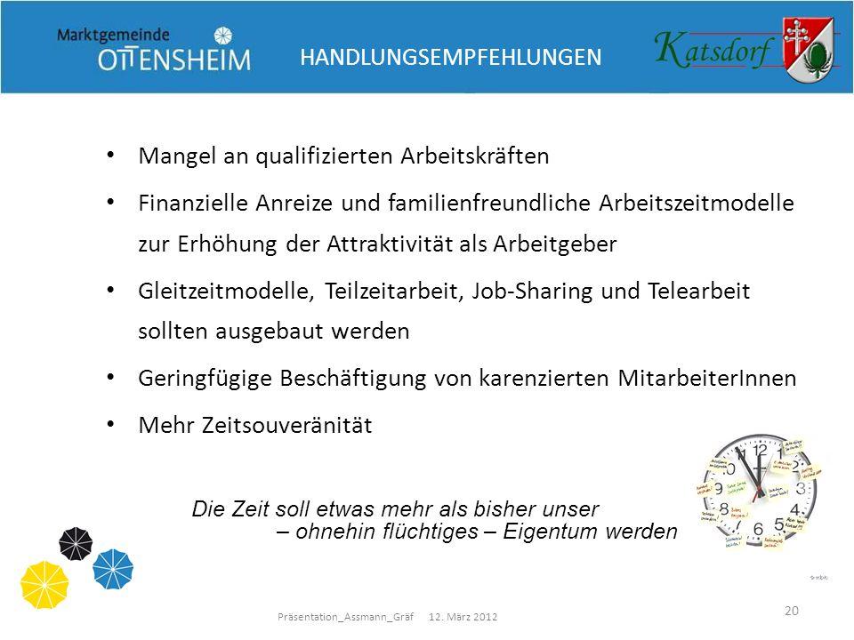 Präsentation_Assmann_Gräf 12. März 2012 20 Mangel an qualifizierten Arbeitskräften Finanzielle Anreize und familienfreundliche Arbeitszeitmodelle zur