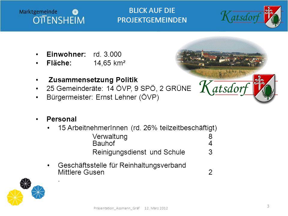 Präsentation_Assmann_Gräf 12. März 2012 3 BLICK AUF DIE PROJEKTGEMEINDEN Einwohner:rd. 3.000 Fläche: 14,65 km² Zusammensetzung Politik 25 Gemeinderäte