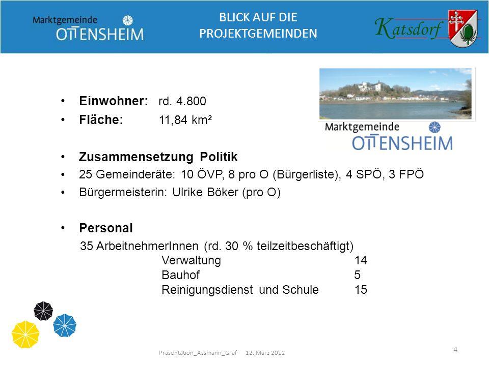 Präsentation_Assmann_Gräf 12. März 2012 4 BLICK AUF DIE PROJEKTGEMEINDEN Einwohner: rd. 4.800 Fläche: 11,84 km² Zusammensetzung Politik 25 Gemeinderät