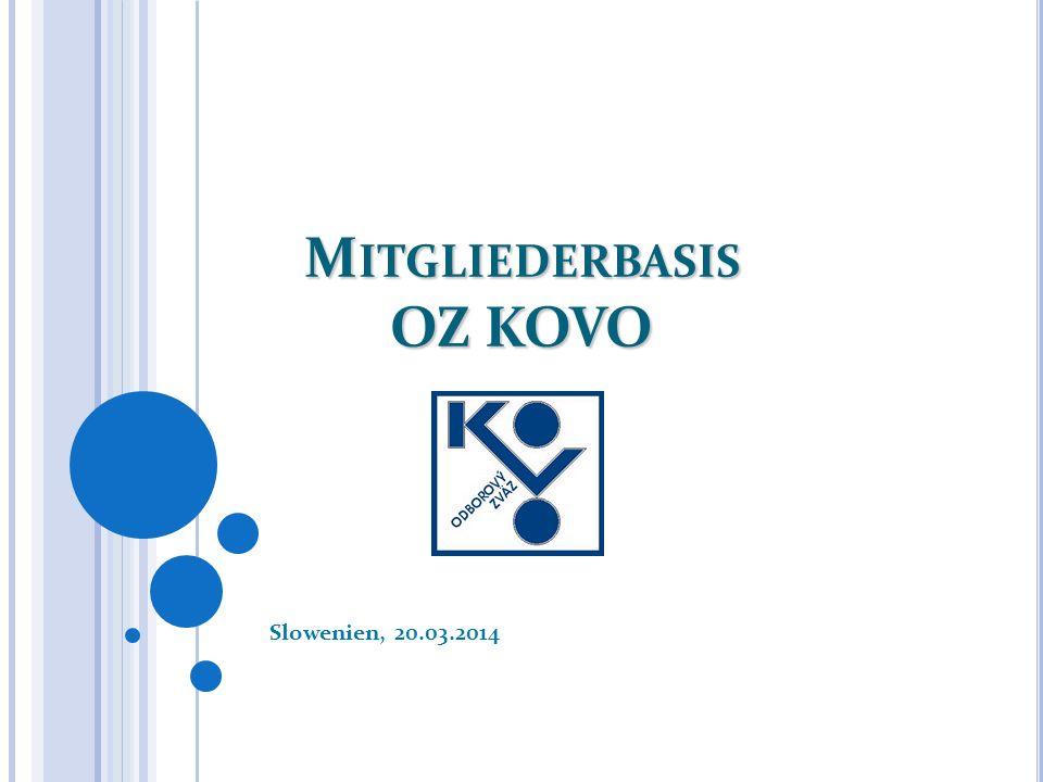 OZ KOVO Mitgliederbasis Region 4 – Banska Bystrica Bezirk Beschäftigtenanzahl / Mitgliederanzahl