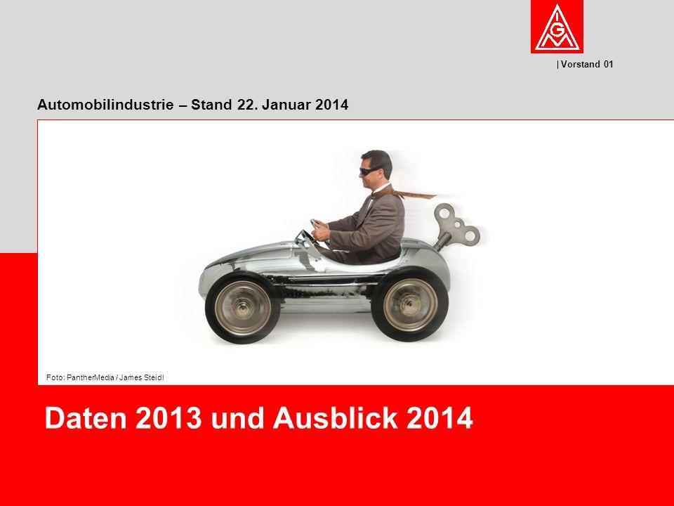 Vorstand 01 Automobilindustrie – Stand 22.