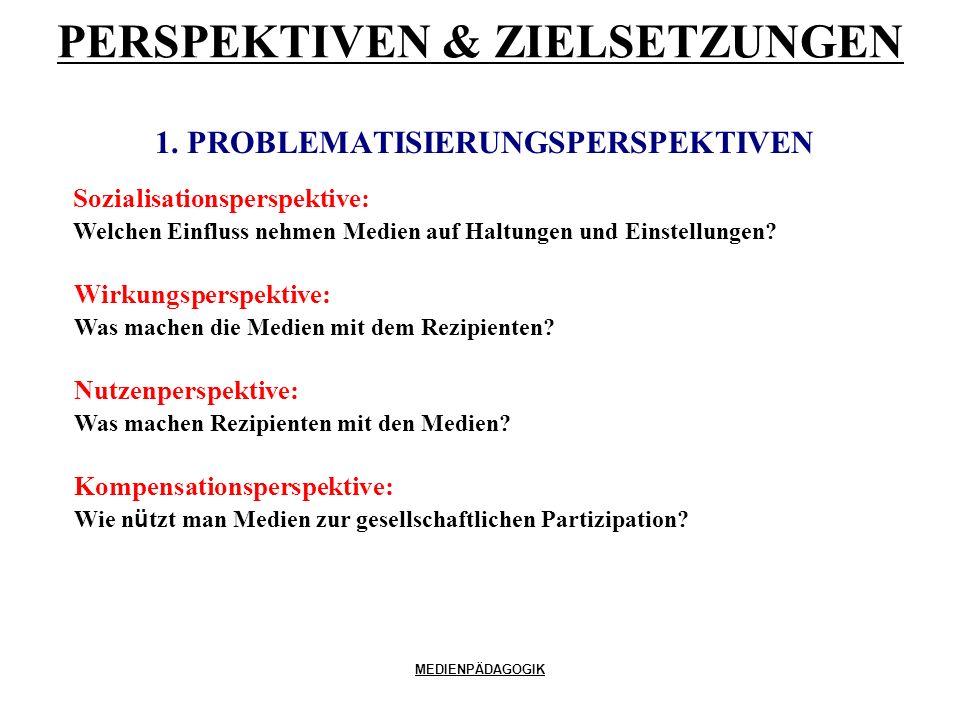 MEDIENPÄDAGOGIK PERSPEKTIVEN & ZIELSETZUNGEN 1. PROBLEMATISIERUNGSPERSPEKTIVEN Sozialisationsperspektive: Welchen Einfluss nehmen Medien auf Haltungen