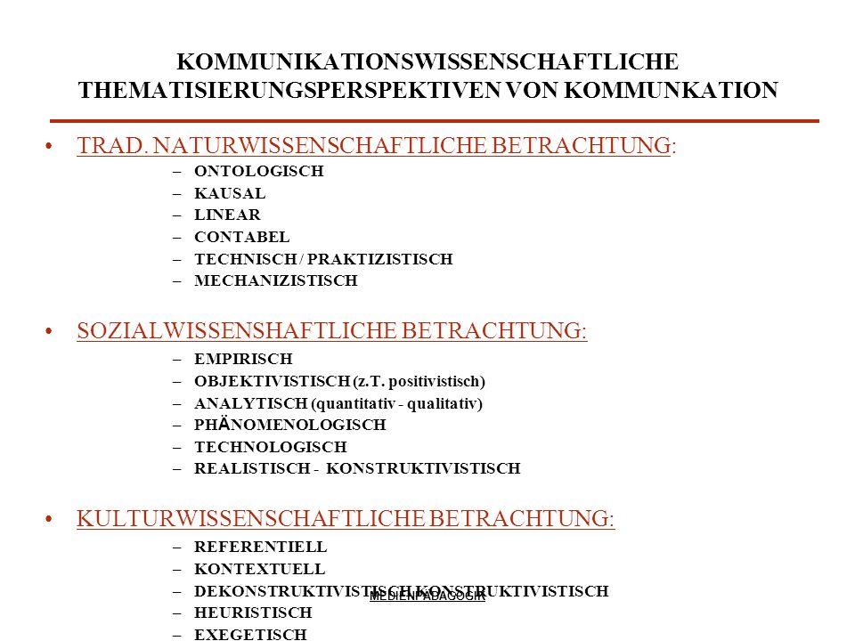 MEDIENPÄDAGOGIK KOMMUNIKATIONSWISSENSCHAFTLICHE THEMATISIERUNGSPERSPEKTIVEN VON KOMMUNKATION TRAD. NATURWISSENSCHAFTLICHE BETRACHTUNG: –ONTOLOGISCH –K