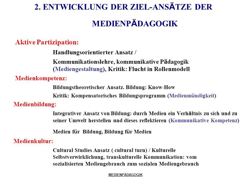 MEDIENPÄDAGOGIK 2. ENTWICKLUNG DER ZIEL-ANS Ä TZE DER MEDIENP Ä DAGOGIK Aktive Partizipation: Handlungsorientierter Ansatz / Kommunikationslehre, komm