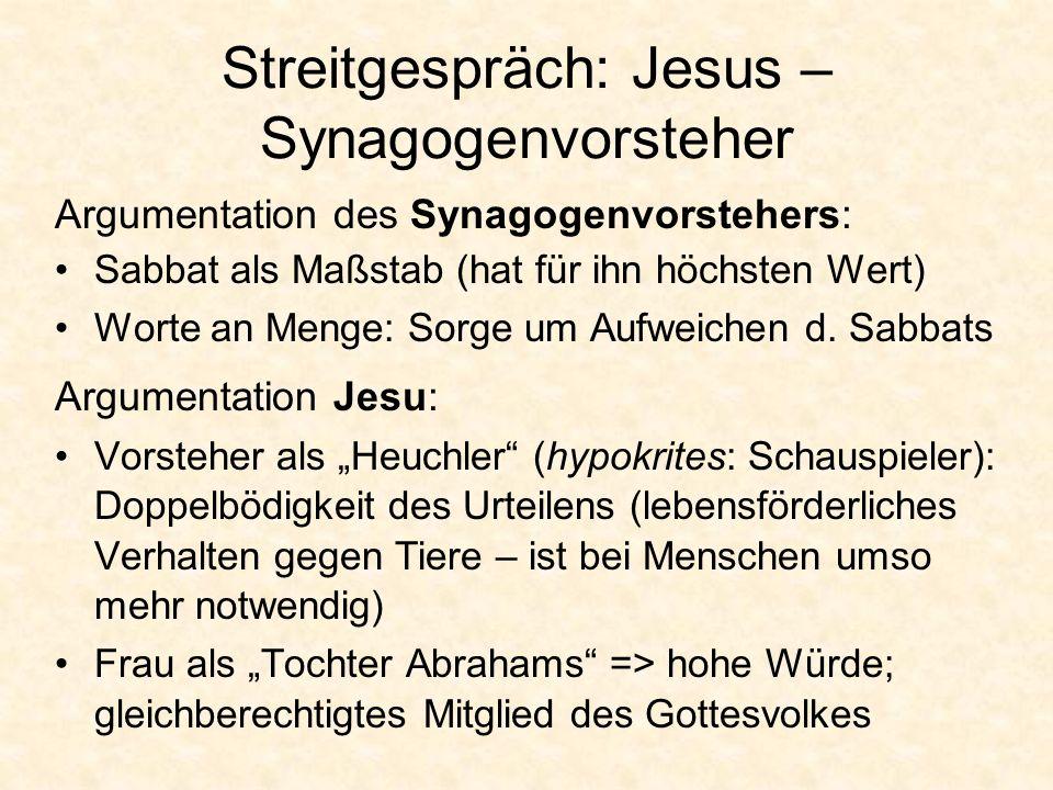 Streitgespräch: Jesus – Synagogenvorsteher Argumentation des Synagogenvorstehers: Sabbat als Maßstab (hat für ihn höchsten Wert) Worte an Menge: Sorge
