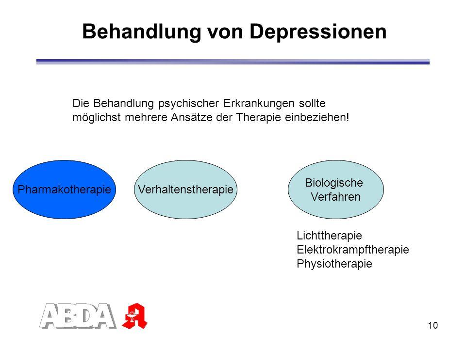 10 Behandlung von Depressionen PharmakotherapieVerhaltenstherapie Biologische Verfahren Die Behandlung psychischer Erkrankungen sollte möglichst mehre